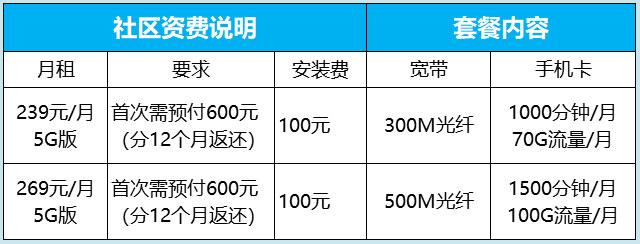 深圳电信宽带价格