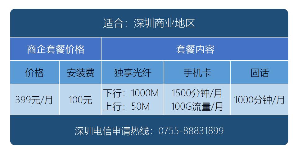 商企套餐深圳电信