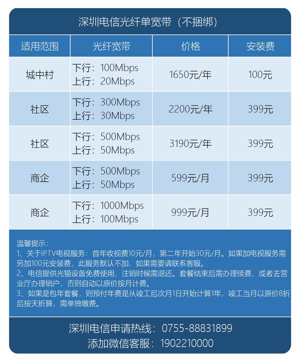 深圳光纤单宽带